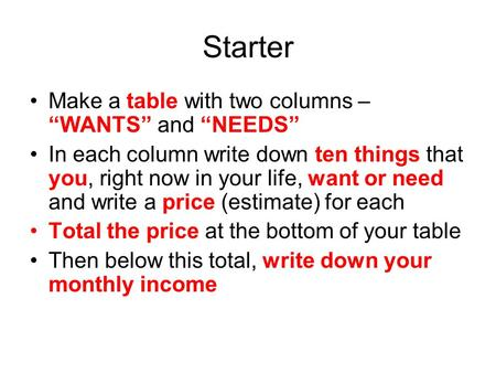 "Starter Make a table with two columns – ""WANTS"" and ""NEEDS"""