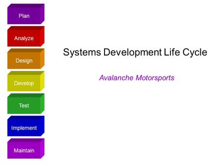 Plan Design Analyze Develop Test Implement Maintain Systems Development Life Cycle Avalanche Motorsports.