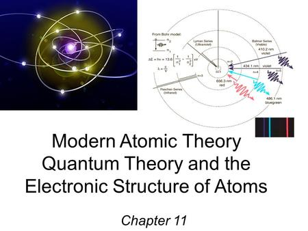 Modern Atomic Theory Quantum Theory and the Electronic Structure of Atoms Chapter 11.