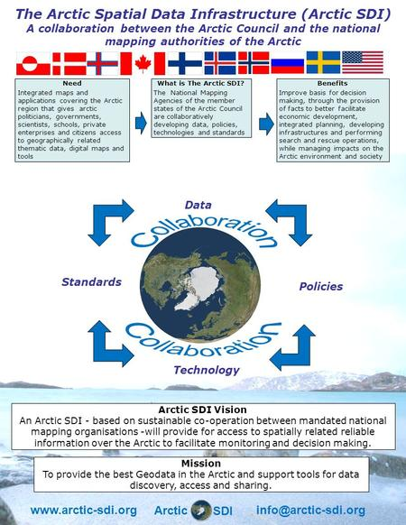 The Arctic Spatial Data Infrastructure (Arctic SDI) A collaboration between the Arctic Council and the national mapping authorities of the Arctic Arctic.