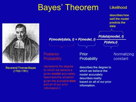 Bayes' Theorem Reverend Thomas Bayes (1702-1761) Posterior Probability represents the degree to which we believe a given model accurately describes the.