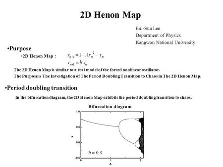 2D Henon Map The 2D Henon Map is similar to a real model of the forced nonlinear oscillator. The Purpose is The Investigation of The Period Doubling Transition.