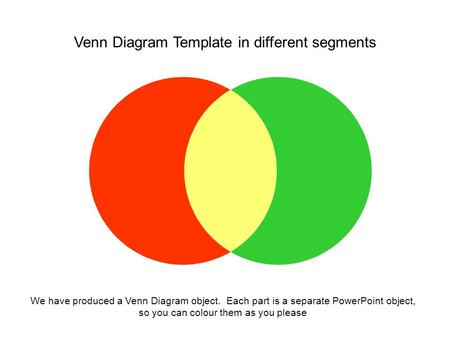 Venn Diagram Template in different segments We have produced a Venn Diagram object. Each part is a separate PowerPoint object, so you can colour them as.