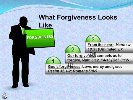 321 God's forgiveness: Love, mercy and grace Psalm 32:1-2; Romans 5:8-9 Our forgiveness compels us to forgive, Matt. 6:12, 14-15 (Col. 3:12- 13) From the.