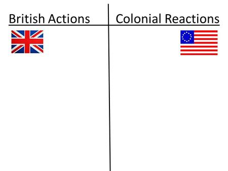 British Actions Colonial Reactions. Proclamation of 1763They were angry; some lost their land (Document stating that colonists could not live west of.