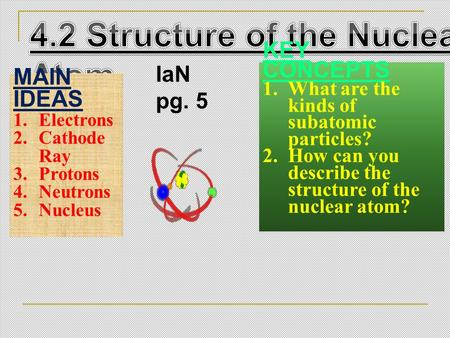 MAIN IDEAS 1.Electrons 2.Cathode Ray 3.Protons 4.Neutrons 5.Nucleus KEY CONCEPTS 1.What are the kinds of subatomic particles? 2.How can you describe the.
