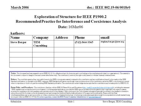Doc.: IEEE 802.19-06/0018r0 Submission March 2006 Steve Berger, TEM ConsultingSlide 1 Exploration of Structure for IEEE P1900.2 Recommended Practice for.