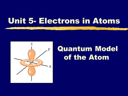 Quantum Model of the Atom Unit 5- Electrons in Atoms.