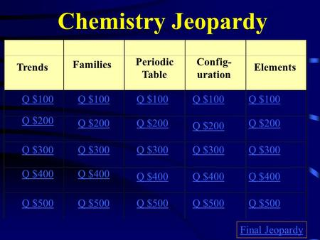 Chemistry Jeopardy Trends Families Periodic Table Config- uration Elements Q $100 Q $200 Q $300 Q $400 Q $500 Q $100 Q $200 Q $300 Q $400 Q $500 Final.