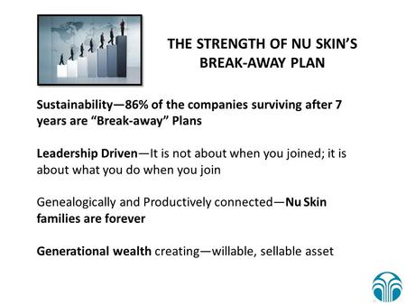 "THE STRENGTH OF NU SKIN'S BREAK-AWAY PLAN Sustainability—86% of the companies surviving after 7 years are ""Break-away"" Plans Leadership Driven—It is not."