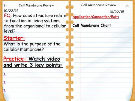 10/22/15 Starter: What is the purpose of the cellular membrane? Practice: Watch video and write 3 key points: 1. 2. 3. 10/22/15 Cell Membrane Review Application/Connection/Exit: