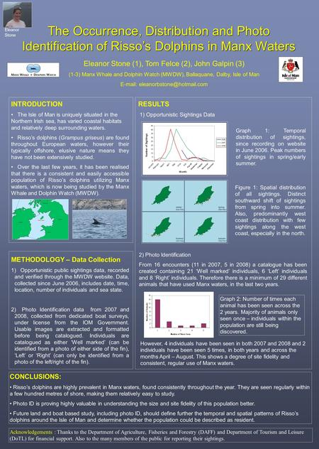 The Occurrence, Distribution and Photo Identification of Risso's Dolphins in Manx Waters Eleanor Stone (1), Tom Felce (2), John Galpin (3) (1-3) Manx Whale.