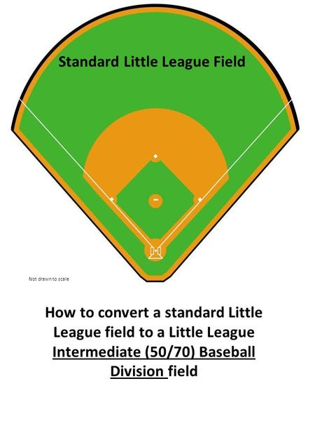 Standard Little League Field How to convert a standard Little League field to a Little League Intermediate (50/70) Baseball Division field Not drawn to.