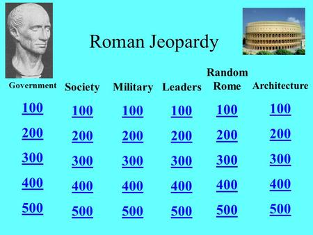 Roman Culture/Military Organization and Leadership