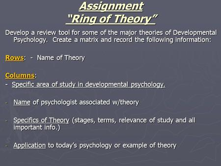 "Assignment ""Ring of Theory"" Develop a review tool for some of the major theories of Developmental Psychology. Create a matrix and record the following."