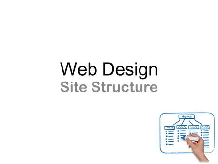 Web Design Site Structure. Site File Structure What is a wireframe?
