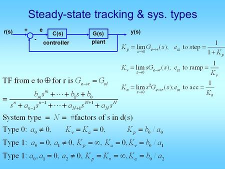 Steady-state tracking & sys. types G(s) C(s) + - r(s) e y(s) plant controller.