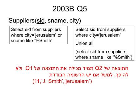 2003B Q5 Suppliers(sid, sname, city) Select sid from suppliers where city='jerusalem' or sname like '%Smith' Select sid from suppliers where city='jerusalem'