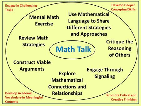 Math Talk Mental Math Exercise Engage Through Signaling Review Math Strategies Explore Mathematical Connections and Relationships Construct Viable Arguments.