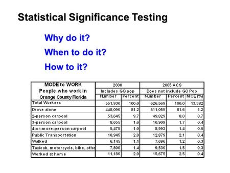 Statistical Significance Testing Why do it? When to do it? How to it?