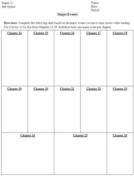 English 10 Name: Brill/Cipriano Date: Period: Major Events Directions: Complete the following chart based on the major events you have come across while.