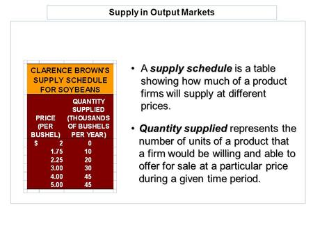Supply in Output Markets A supply schedule is a table showing how much of a product firms will supply at different prices.A supply schedule is a table.