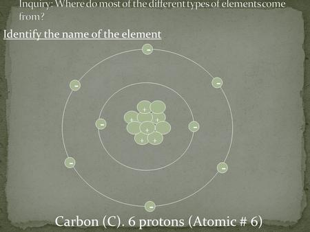 Identify the name of the element ++ ++ + + - Carbon (C). 6 protons (Atomic # 6) - - - - - - -