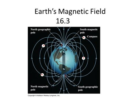 Earth's Magnetic Field 16.3. Compass – small bar magnet (needle) able to rotate and point North. Needle lines up with magnetic field. North pole of compass.