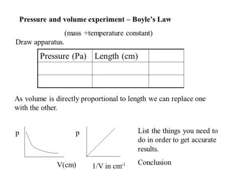 Pressure and volume experiment – Boyle's Law (mass +temperature constant) Pressure (Pa)Length (cm) As volume is directly proportional to length we can.