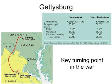 Gettysburg Key turning point in the war. Gettysburg Address It is the desire that, after the Oration, you, as Chief Executive of the nation, formally.