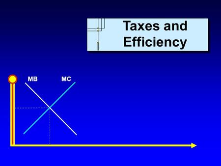 MBMC Taxes and Efficiency. MBMC Copyright c 2004 by The McGraw-Hill Companies, Inc. All rights reserved. Chapter 7: Efficiency and Exchange Slide 2 What.