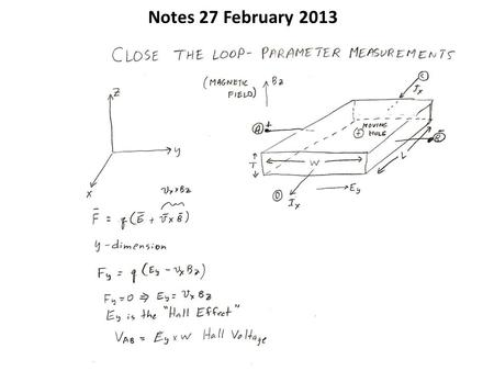 Notes 27 February 2013. 77 Non-equilibrium Excess Carriers in Semiconductors (Chapter 6) When external field (electric, thermal, optical) is.