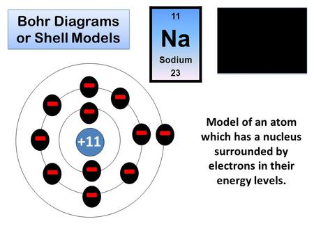 Bohr Diagrams or Shell Models