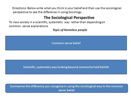 The Sociological Perspective To view society in a scientific, systematic way rather than depending on common -sense explanations Common sense belief Scientific,