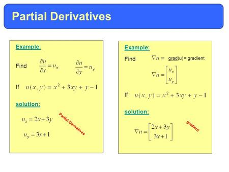 Partial Derivatives Example: Find If solution: Partial Derivatives Example: Find If solution: gradient grad(u) = gradient.