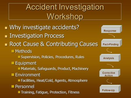 Accident Investigation Workshop Why investigate accidents? Why investigate accidents? Investigation Process Investigation Process Root Cause & Contributing.