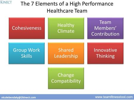 1  The 7 Elements of a High Performance Healthcare Team Cohesiveness Healthy Climate Team Members' Contribution.