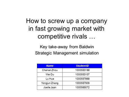 How to screw up a company in fast growing market with competitive rivals … Key take-away from Baldwin Strategic Management simulation NameStudent ID Chenan.