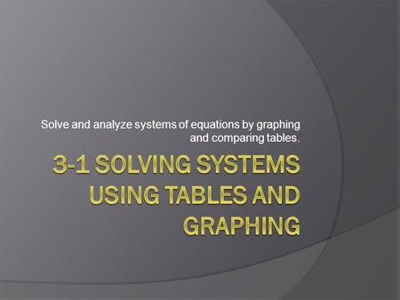 Solve and analyze systems of equations by graphing and comparing tables.