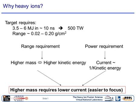 Slide 1 The Heavy Ion Fusion Science Virtual National Laboratory Why heavy ions? Target requires: 3.5 – 6 MJ in ~ 10 ns  500 TW Range ~ 0.02 – 0.20 g/cm.