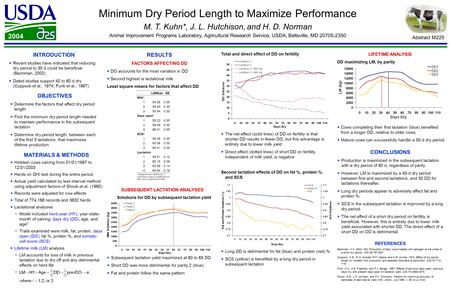 Minimum Dry Period Length to Maximize Performance M. T. Kuhn*, J. L. Hutchison, and H. D. Norman Animal Improvement Programs Laboratory, Agricultural Research.
