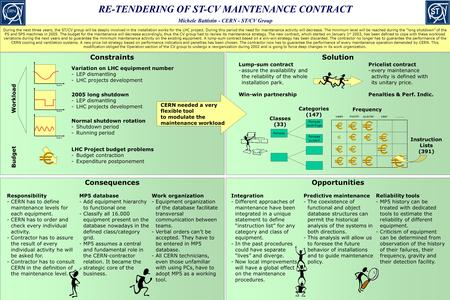 ConstraintsSolution ConsequencesOpportunities RE-TENDERING OF ST-CV MAINTENANCE CONTRACT Michele Battistin - CERN - ST/CV Group Workload Budget Lump-sum.