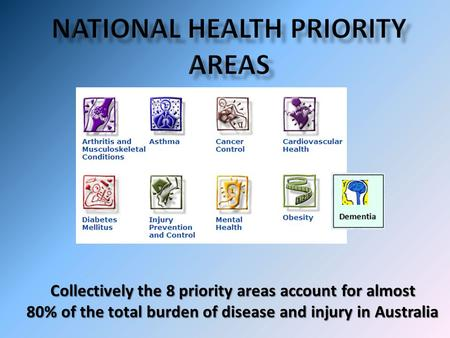 Collectively the 8 priority areas account for almost 80% of the total burden of disease and injury in Australia.