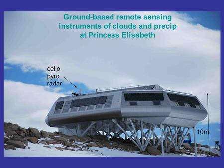 Instrument location ceilo pyro radar 10m Ground-based remote sensing instruments of clouds and precip at Princess Elisabeth.