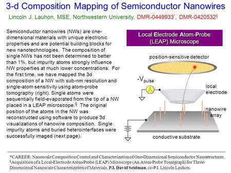 Conductive substrate position-sensitive detector -V pulse 3-d Composition Mapping of Semiconductor Nanowires Semiconductor nanowires (NWs) are one- dimensional.