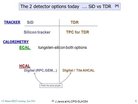 J-C Brient-DESY meeting -Jan/2004 1 The 2 detector options today …. SiD vs TDR [ * ] [ * ] J.Jaros at ALCPG-SLAC04 ECAL ECAL tungsten-silicon both optionsHCAL.