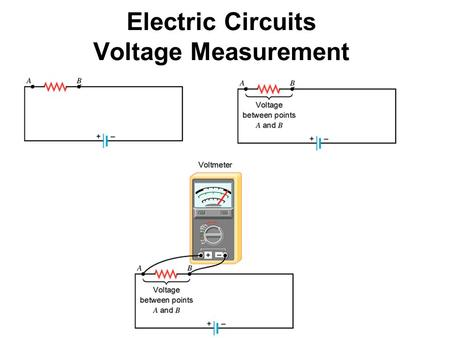 Electric Circuits Voltage Measurement. Current Measurement.