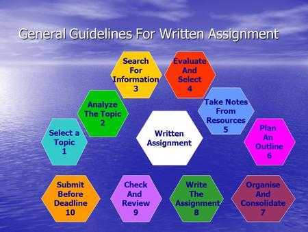 General Guidelines For Written Assignment Written Assignment Organise And Consolidate 7 Write The Assignment 8 Submit Before Deadline 10 Check And Review.
