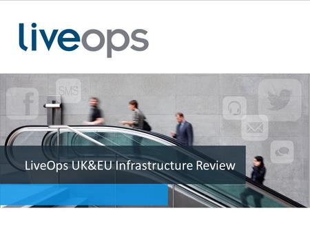LiveOps UK&EU Infrastructure Review. Introductions Review overall call flow – How does a call and associated data flow through various LiveOps platform.