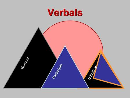Verbals Gerund Participle Infinitive. Verbal Phrase = A phrase that is centered around a verb form. This verb form is NOT used as a verb in the sentence.